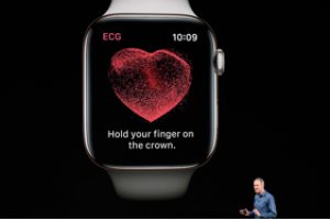 Apple Adds Electrodes to Turn Watch into Electrocardiograph